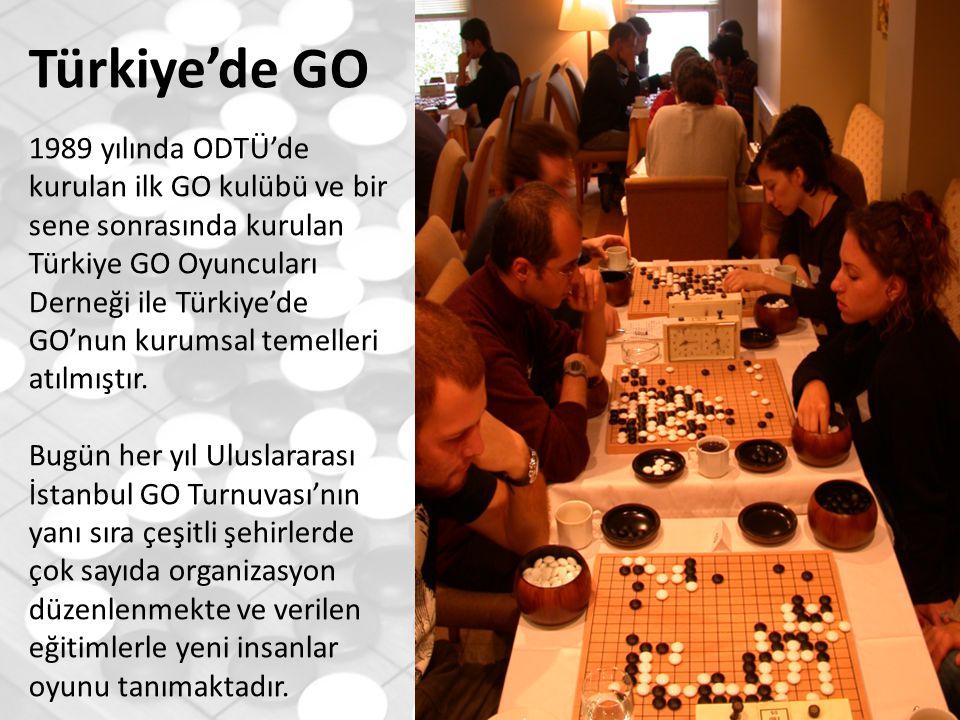 Türkiye'de GO