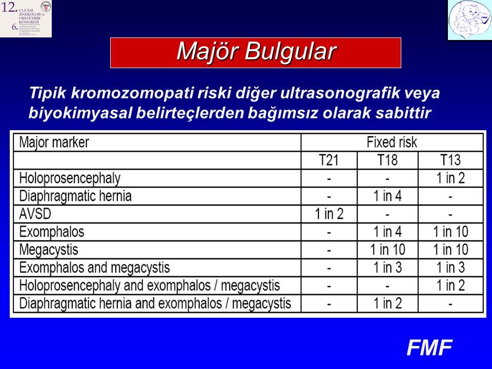 Majör Bulgular Tipik kromozomopati riski diğer ultrasonografik veya biyokimyasal belirteçlerden bağımsız olarak sabittir.