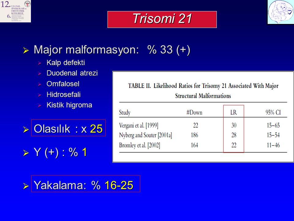 Trisomi 21 Major malformasyon: % 33 (+) Olasılık : x 25 Y (+) : % 1