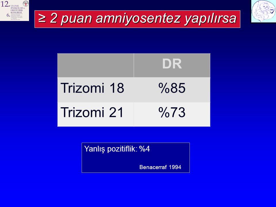 ≥ 2 puan amniyosentez yapılırsa