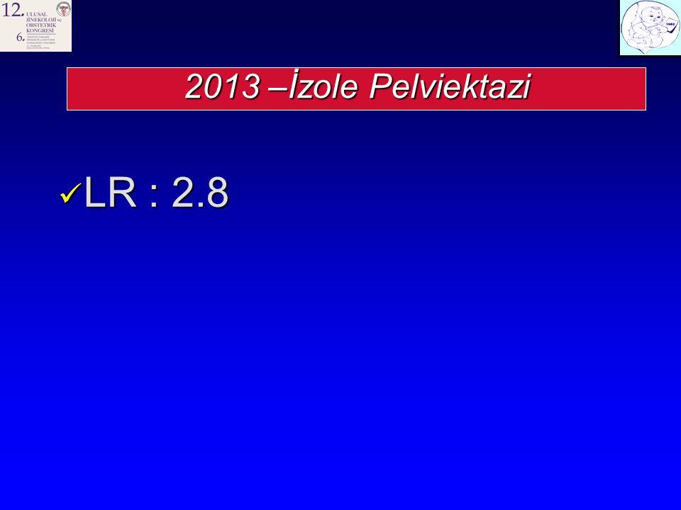 2013 –İzole Pelviektazi LR : 2.8