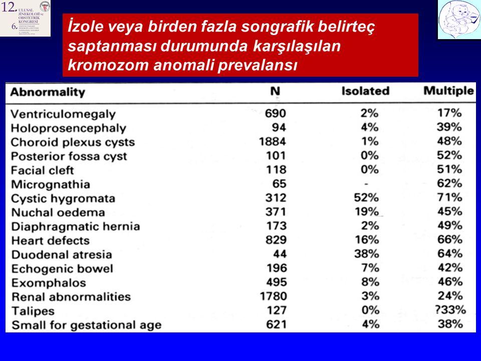 İzole veya birden fazla songrafik belirteç saptanması durumunda karşılaşılan kromozom anomali prevalansı