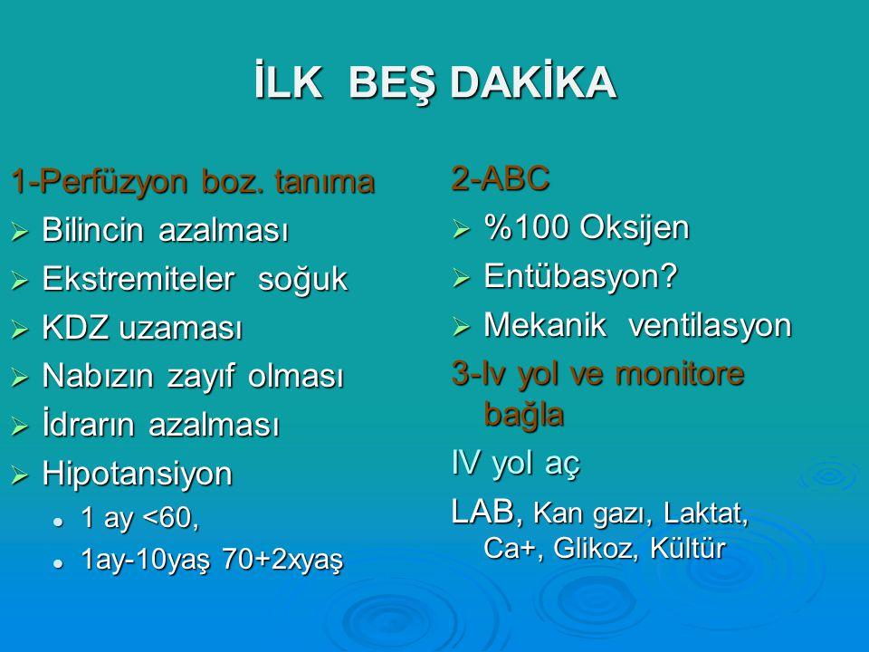 İLK BEŞ DAKİKA 1-Perfüzyon boz. tanıma 2-ABC Bilincin azalması
