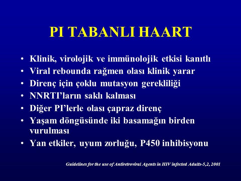 PI TABANLI HAART Klinik, virolojik ve immünolojik etkisi kanıtlı