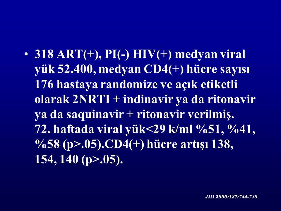 318 ART(+), PI(-) HIV(+) medyan viral yük 52