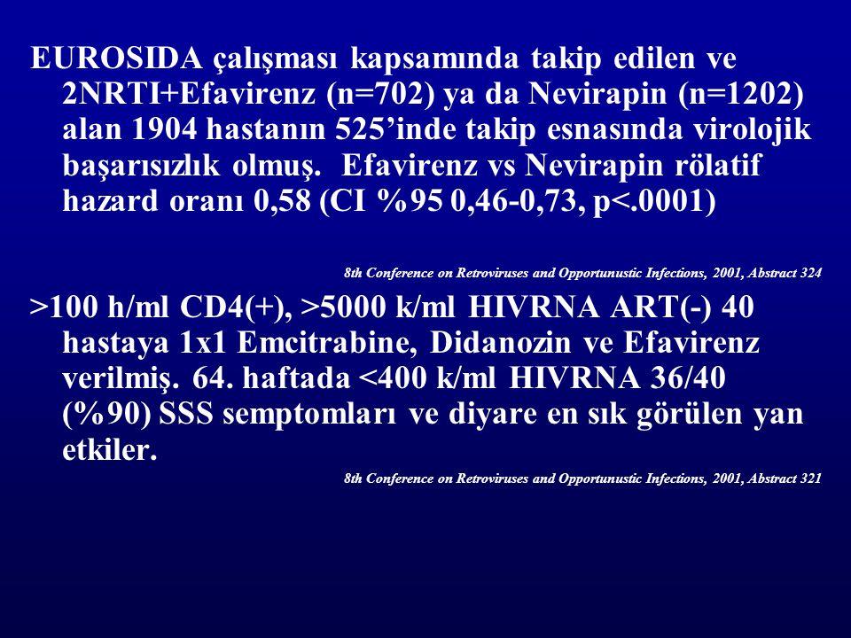EUROSIDA çalışması kapsamında takip edilen ve 2NRTI+Efavirenz (n=702) ya da Nevirapin (n=1202) alan 1904 hastanın 525'inde takip esnasında virolojik başarısızlık olmuş. Efavirenz vs Nevirapin rölatif hazard oranı 0,58 (CI %95 0,46-0,73, p<.0001)