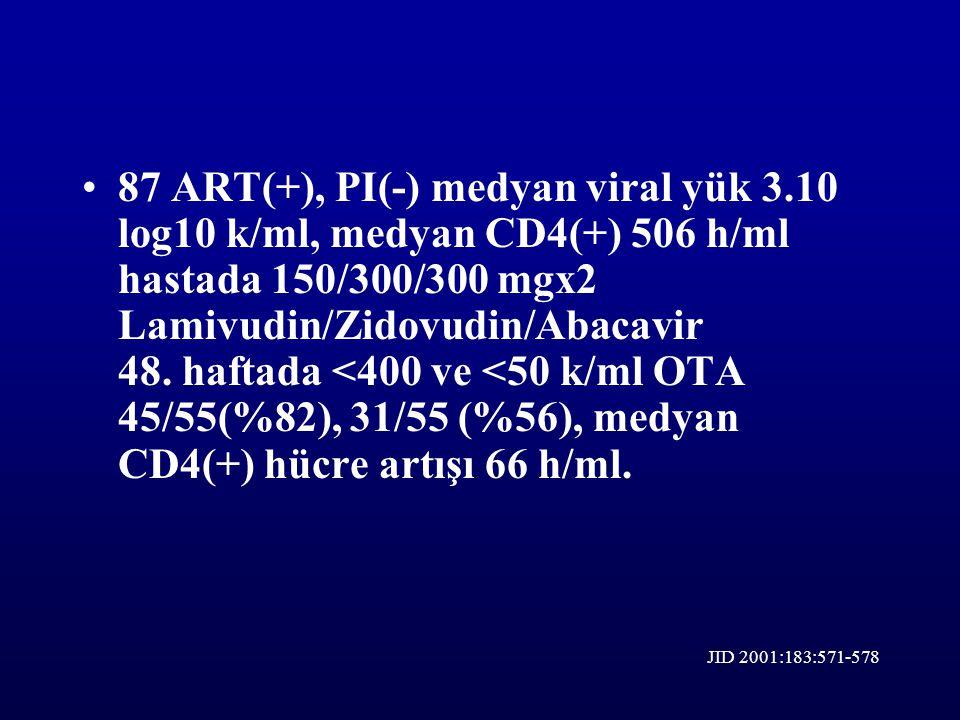 87 ART(+), PI(-) medyan viral yük 3