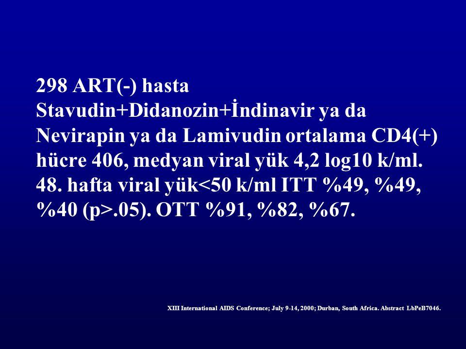 298 ART(-) hasta Stavudin+Didanozin+İndinavir ya da Nevirapin ya da Lamivudin ortalama CD4(+) hücre 406, medyan viral yük 4,2 log10 k/ml. 48. hafta viral yük<50 k/ml ITT %49, %49, %40 (p>.05). OTT %91, %82, %67.