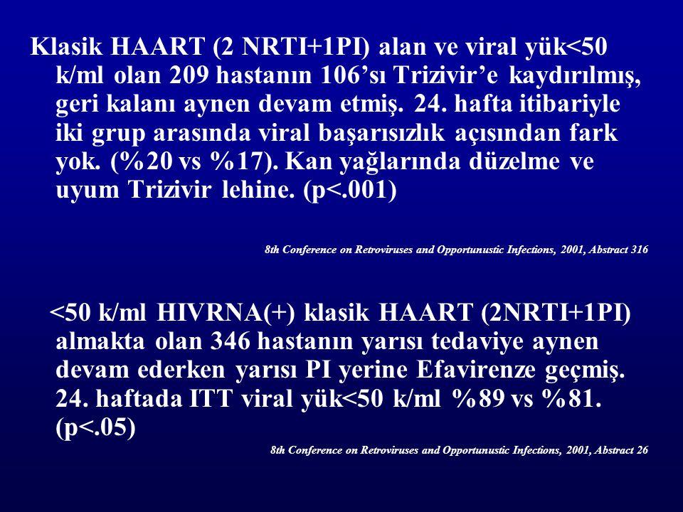 Klasik HAART (2 NRTI+1PI) alan ve viral yük<50 k/ml olan 209 hastanın 106'sı Trizivir'e kaydırılmış, geri kalanı aynen devam etmiş. 24. hafta itibariyle iki grup arasında viral başarısızlık açısından fark yok. (%20 vs %17). Kan yağlarında düzelme ve uyum Trizivir lehine. (p<.001)