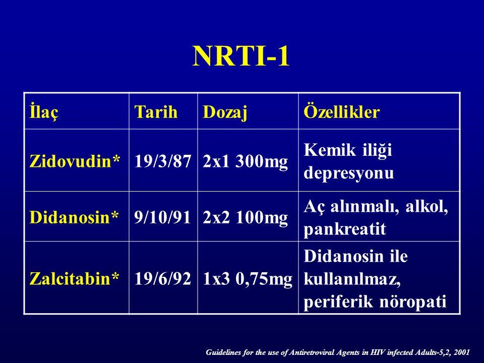 NRTI-1 İlaç Tarih Dozaj Özellikler Zidovudin* 19/3/87 2x1 300mg