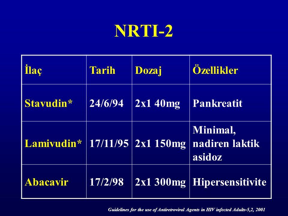 NRTI-2 İlaç Tarih Dozaj Özellikler Stavudin* 24/6/94 2x1 40mg