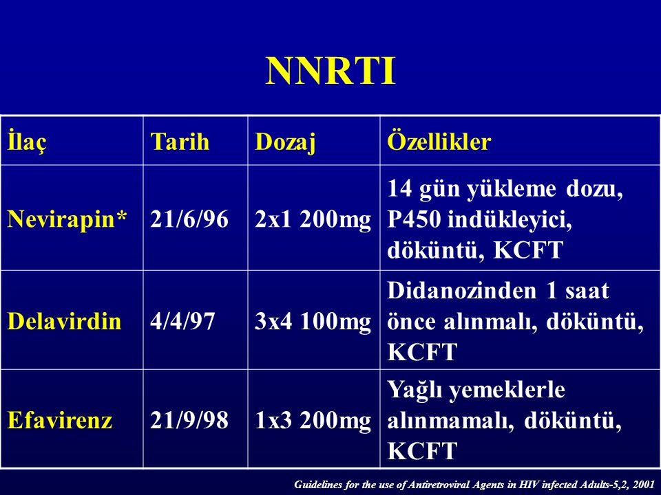 NNRTI İlaç Tarih Dozaj Özellikler Nevirapin* 21/6/96 2x1 200mg