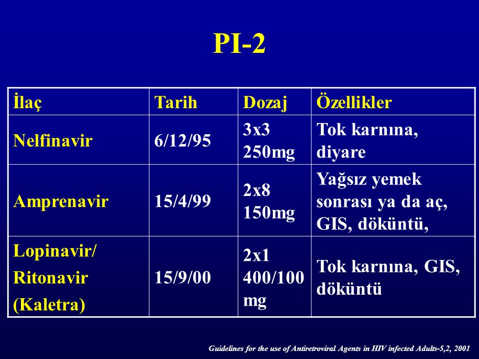 PI-2 İlaç Tarih Dozaj Özellikler Nelfinavir 6/12/95 3x3 250mg