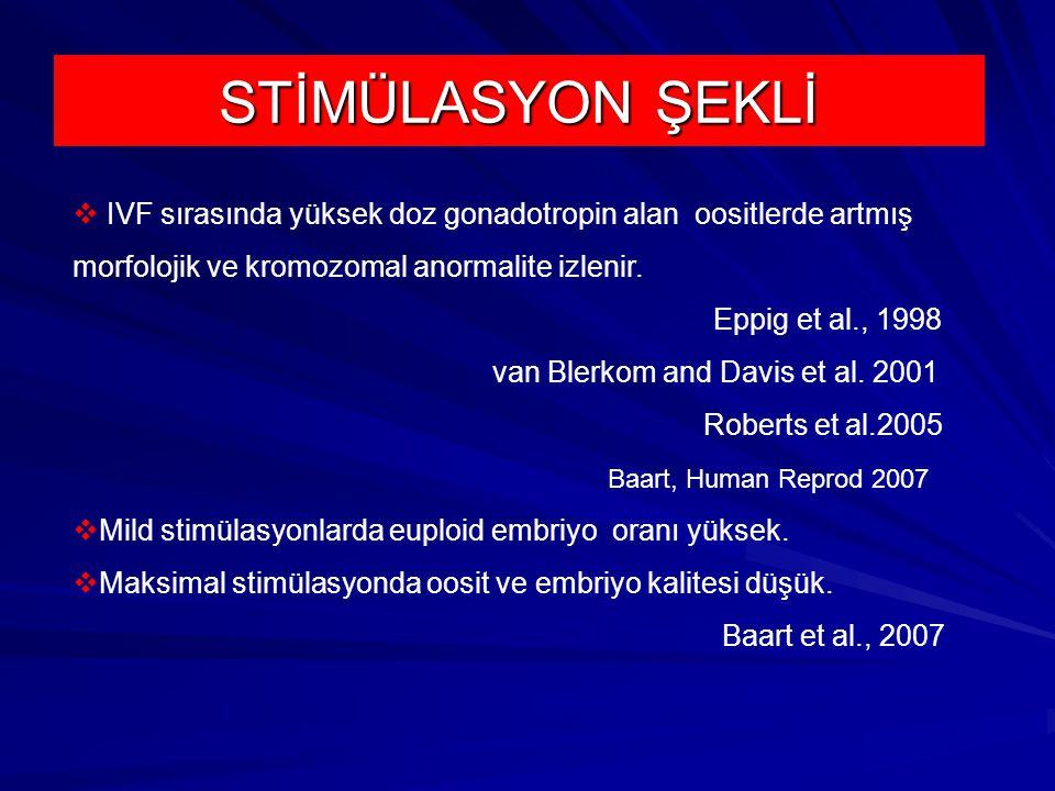 STİMÜLASYON ŞEKLİ