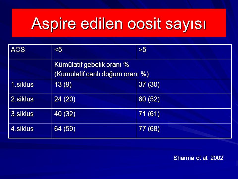 Aspire edilen oosit sayısı