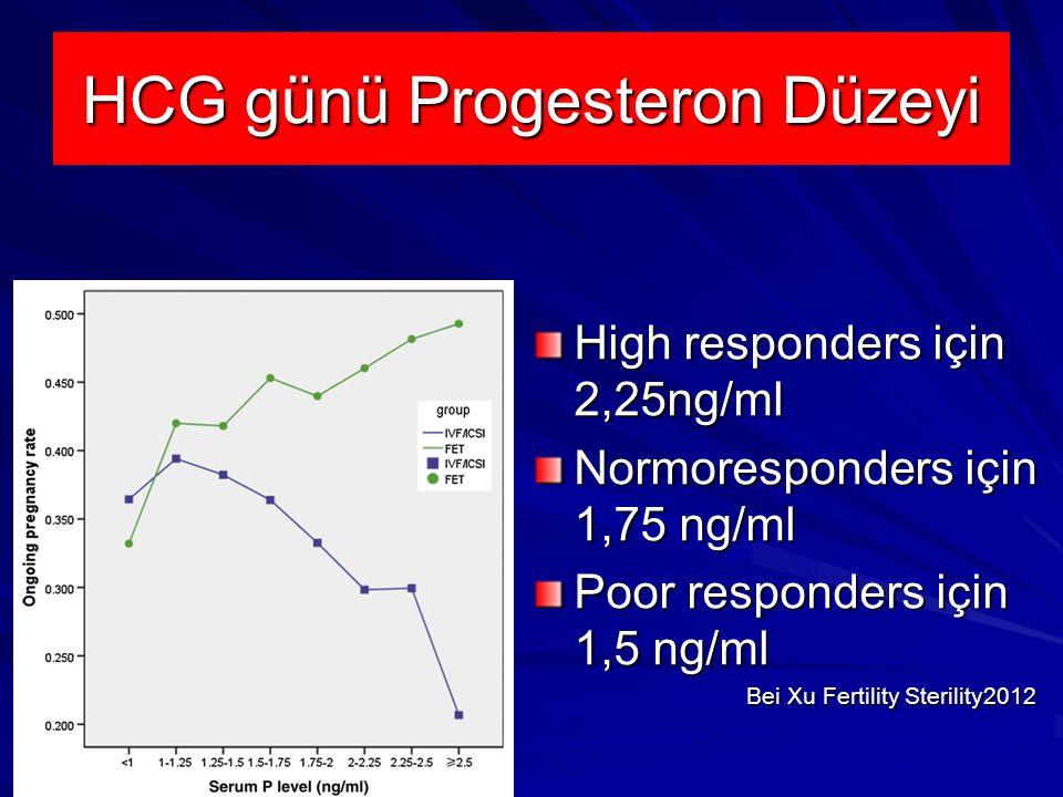 HCG günü Progesteron Düzeyi