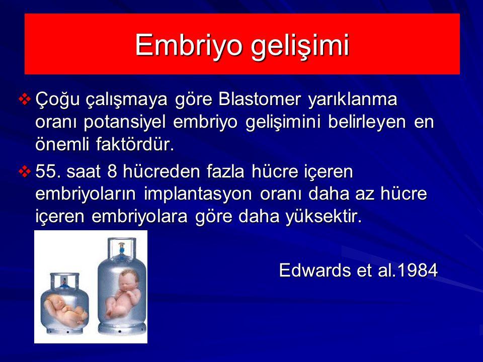 Embriyo gelişimi Çoğu çalışmaya göre Blastomer yarıklanma oranı potansiyel embriyo gelişimini belirleyen en önemli faktördür.
