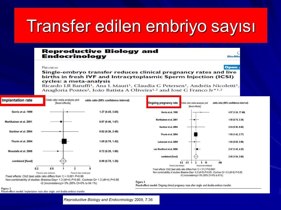 Transfer edilen embryo sayısı