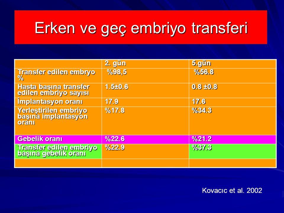Erken ve geç embriyo transferi