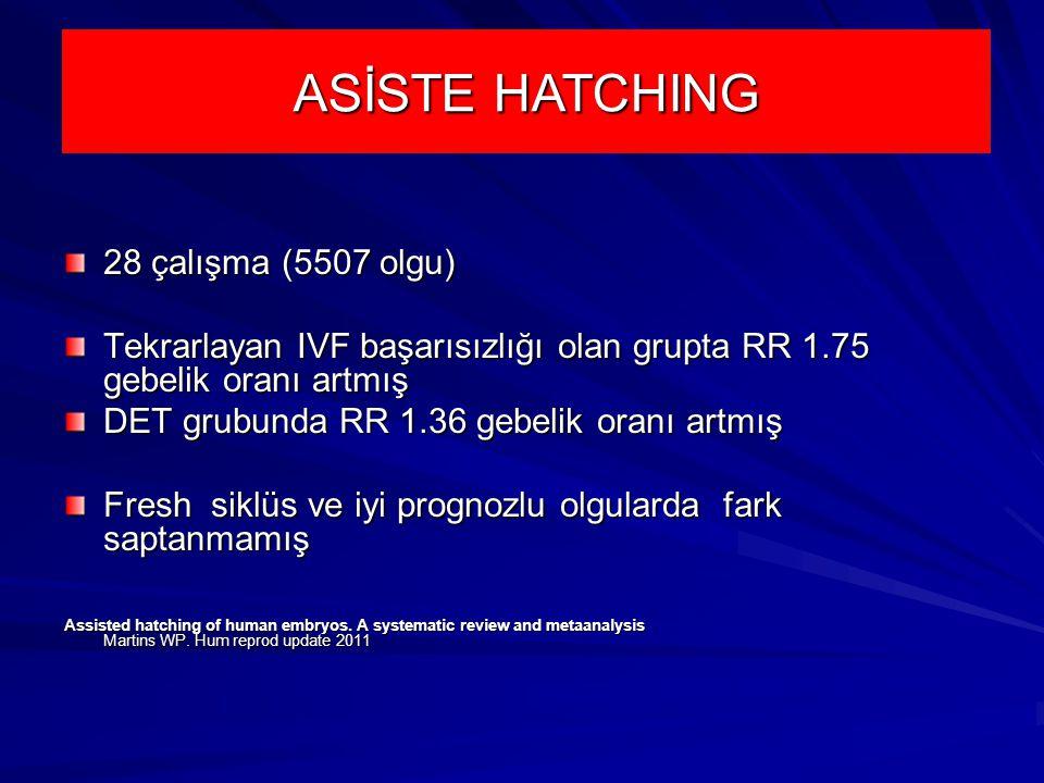 ASİSTE HATCHING 28 çalışma (5507 olgu)