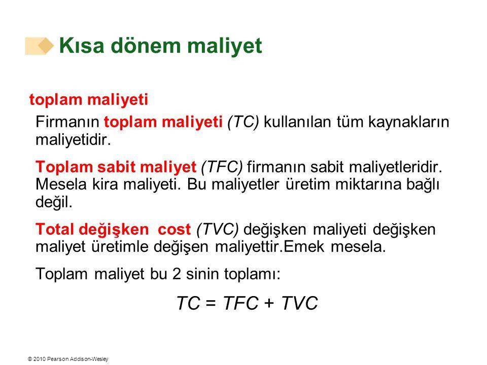 Kısa dönem maliyet TC = TFC + TVC toplam maliyeti