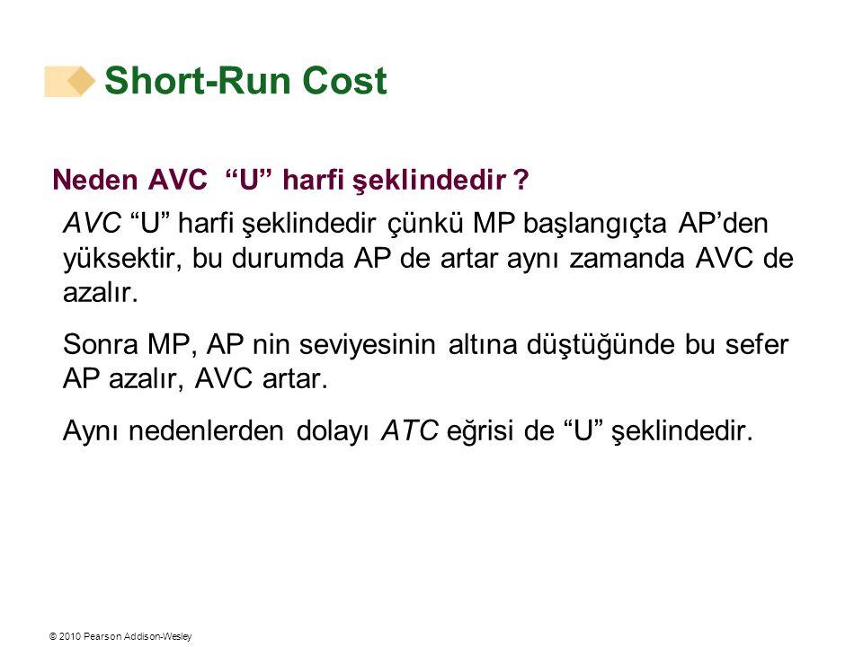 Short-Run Cost Neden AVC U harfi şeklindedir