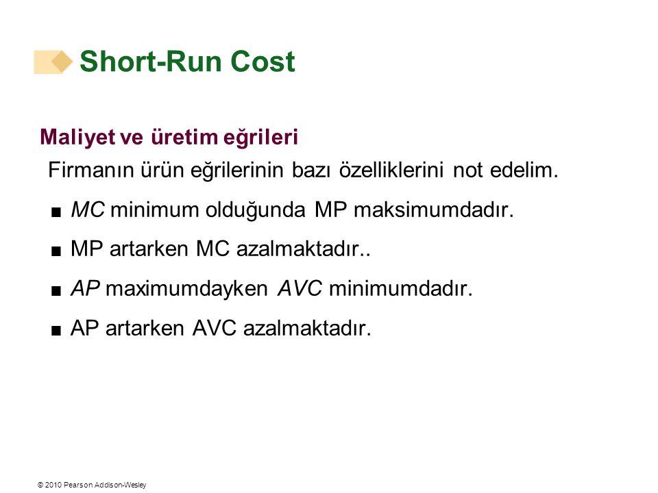 Short-Run Cost Maliyet ve üretim eğrileri