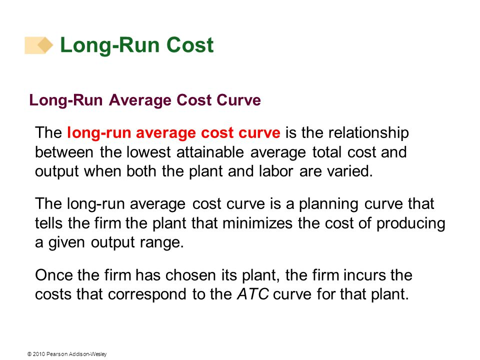Long-Run Cost Long-Run Average Cost Curve