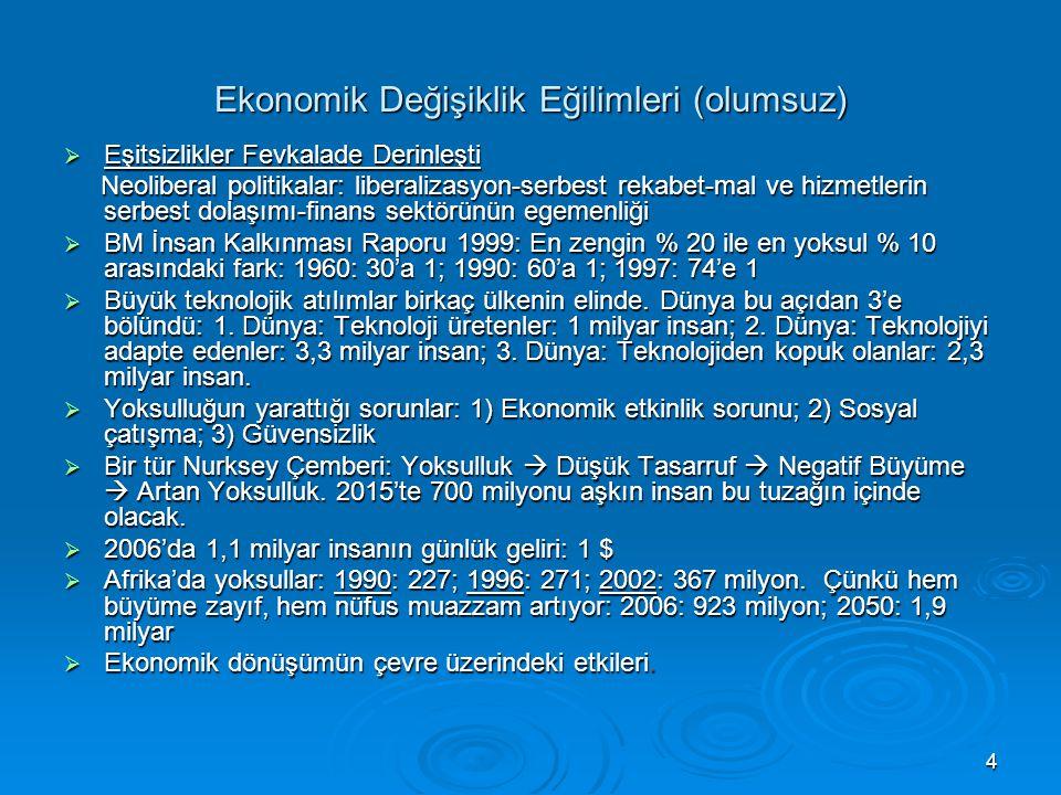 Ekonomik Değişiklik Eğilimleri (olumsuz)