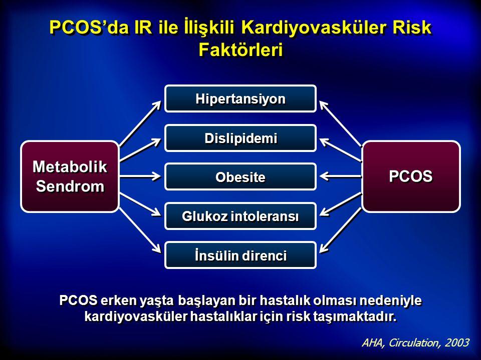 PCOS'da IR ile İlişkili Kardiyovasküler Risk Faktörleri