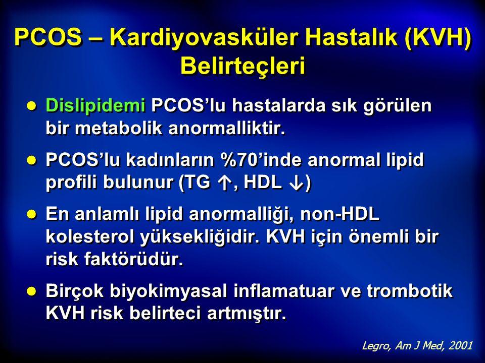 PCOS – Kardiyovasküler Hastalık (KVH) Belirteçleri