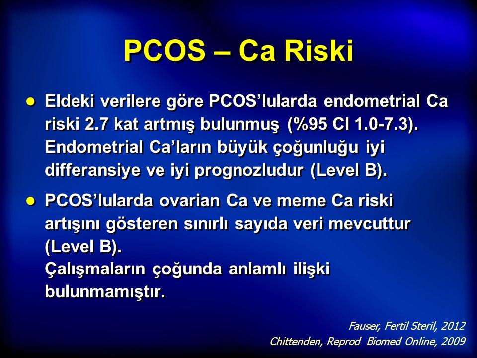 PCOS – Ca Riski