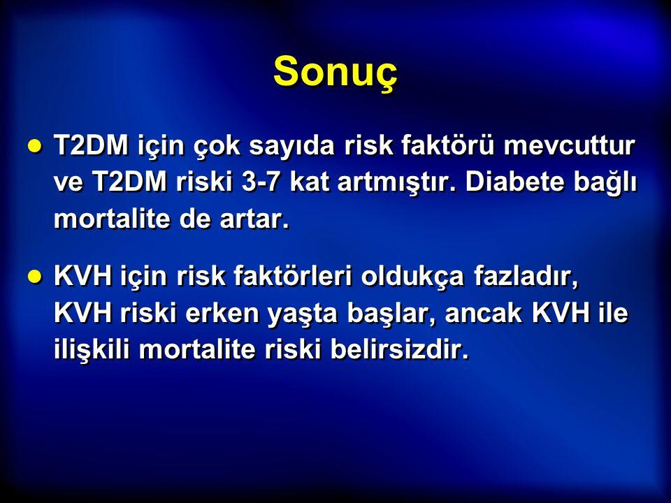 Sonuç T2DM için çok sayıda risk faktörü mevcuttur ve T2DM riski 3-7 kat artmıştır. Diabete bağlı mortalite de artar.