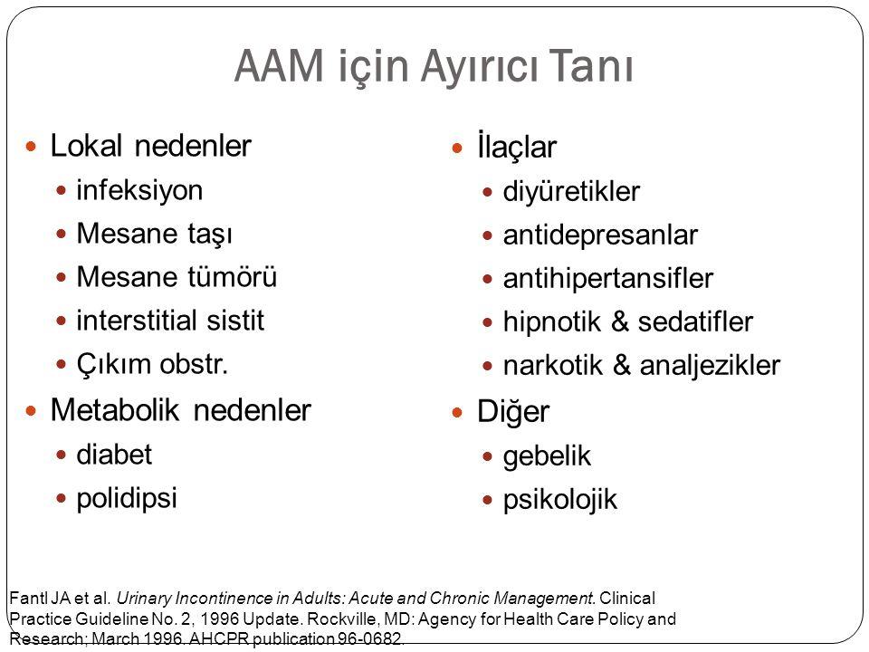 AAM için Ayırıcı Tanı Lokal nedenler İlaçlar Metabolik nedenler Diğer