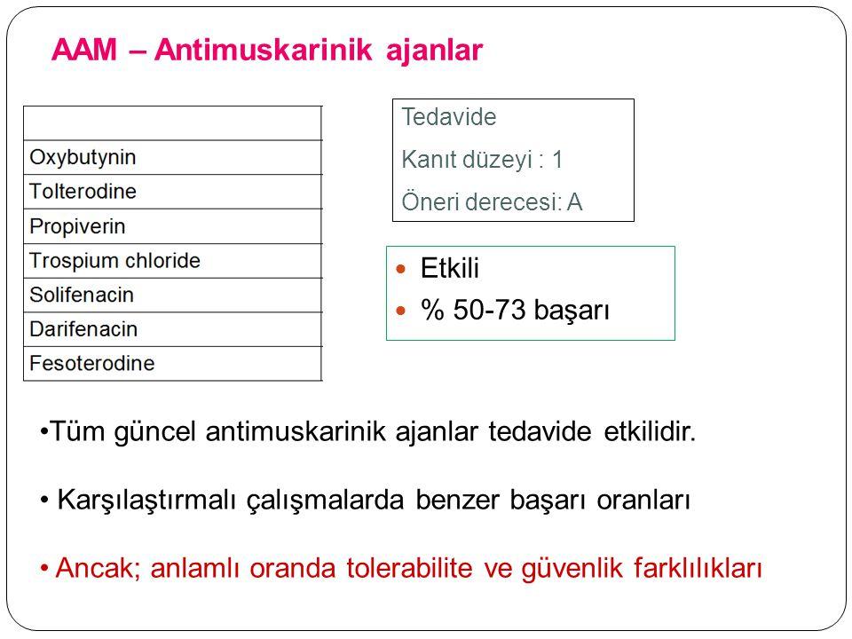 AAM – Antimuskarinik ajanlar