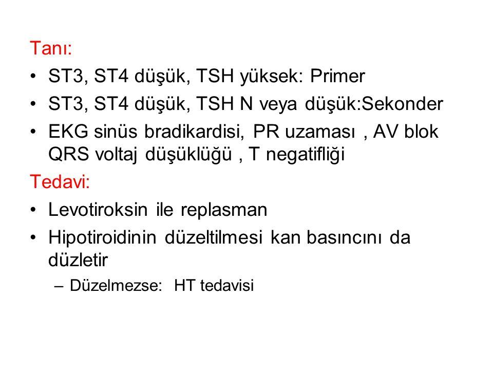 ST3, ST4 düşük, TSH yüksek: Primer