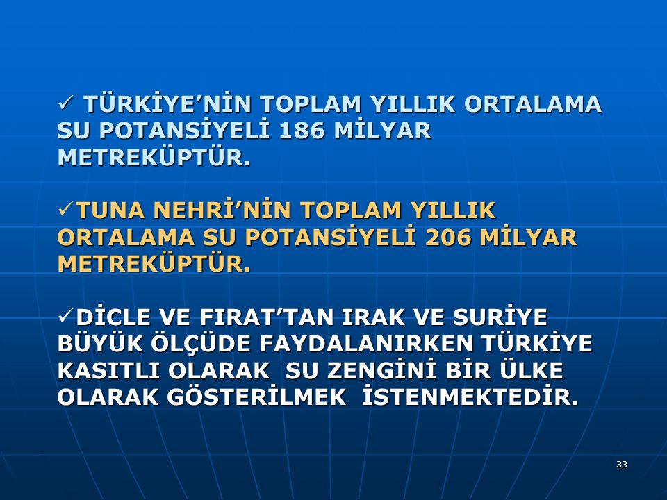 TÜRKİYE'NİN TOPLAM YILLIK ORTALAMA SU POTANSİYELİ 186 MİLYAR METREKÜPTÜR.