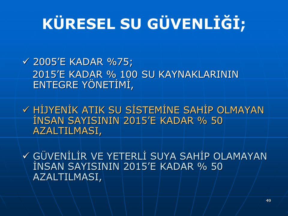 KÜRESEL SU GÜVENLİĞİ; 2005'E KADAR %75;