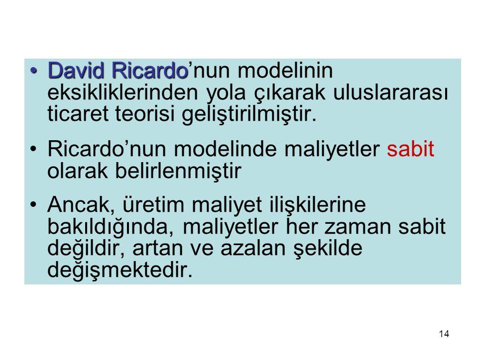 David Ricardo'nun modelinin eksikliklerinden yola çıkarak uluslararası ticaret teorisi geliştirilmiştir.