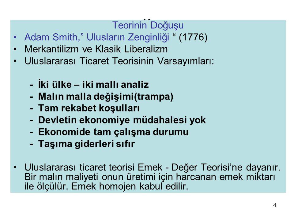 .. Teorinin Doğuşu Adam Smith, Ulusların Zenginliği (1776)