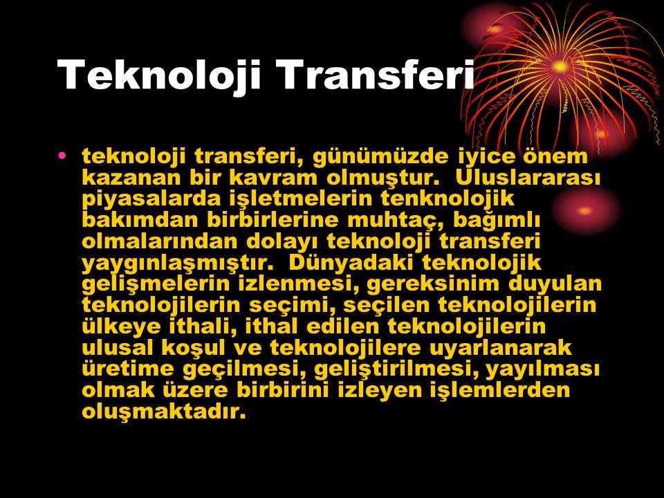Teknoloji Transferi