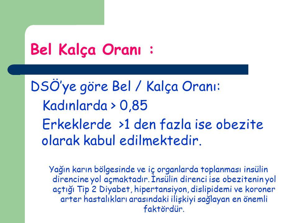 Bel Kalça Oranı : DSÖ'ye göre Bel / Kalça Oranı: Kadınlarda > 0,85