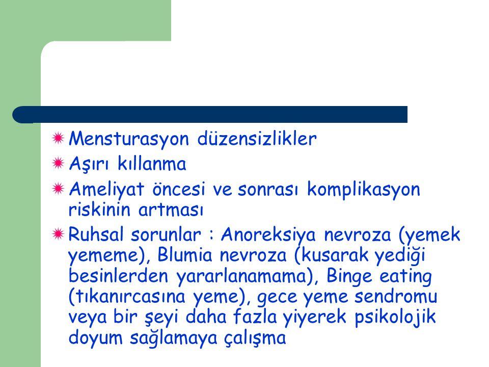 Mensturasyon düzensizlikler