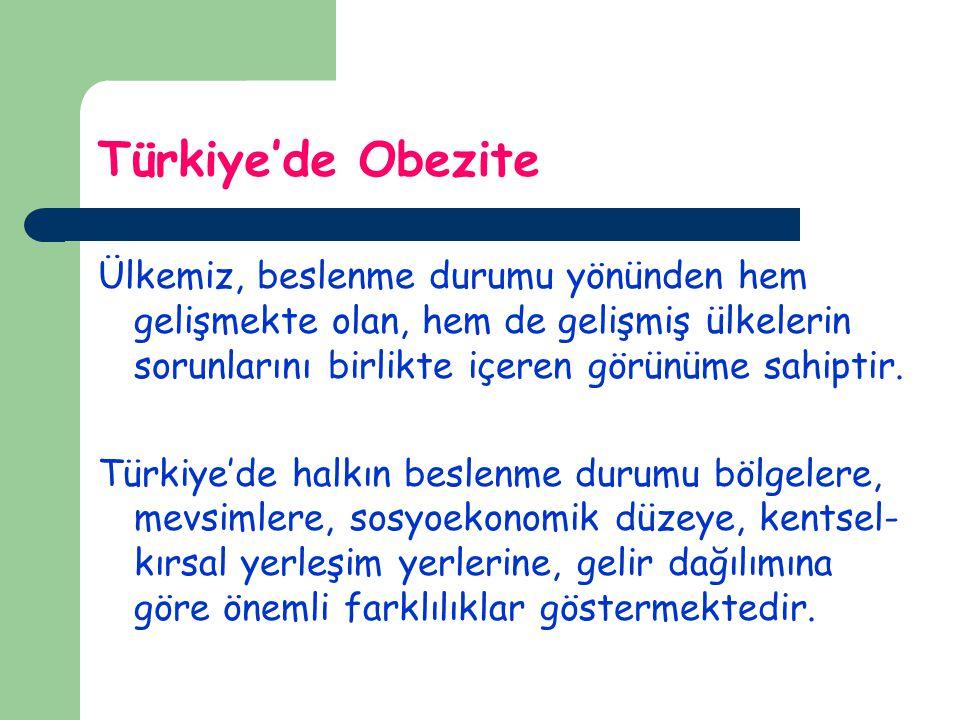 Türkiye'de Obezite Ülkemiz, beslenme durumu yönünden hem gelişmekte olan, hem de gelişmiş ülkelerin sorunlarını birlikte içeren görünüme sahiptir.