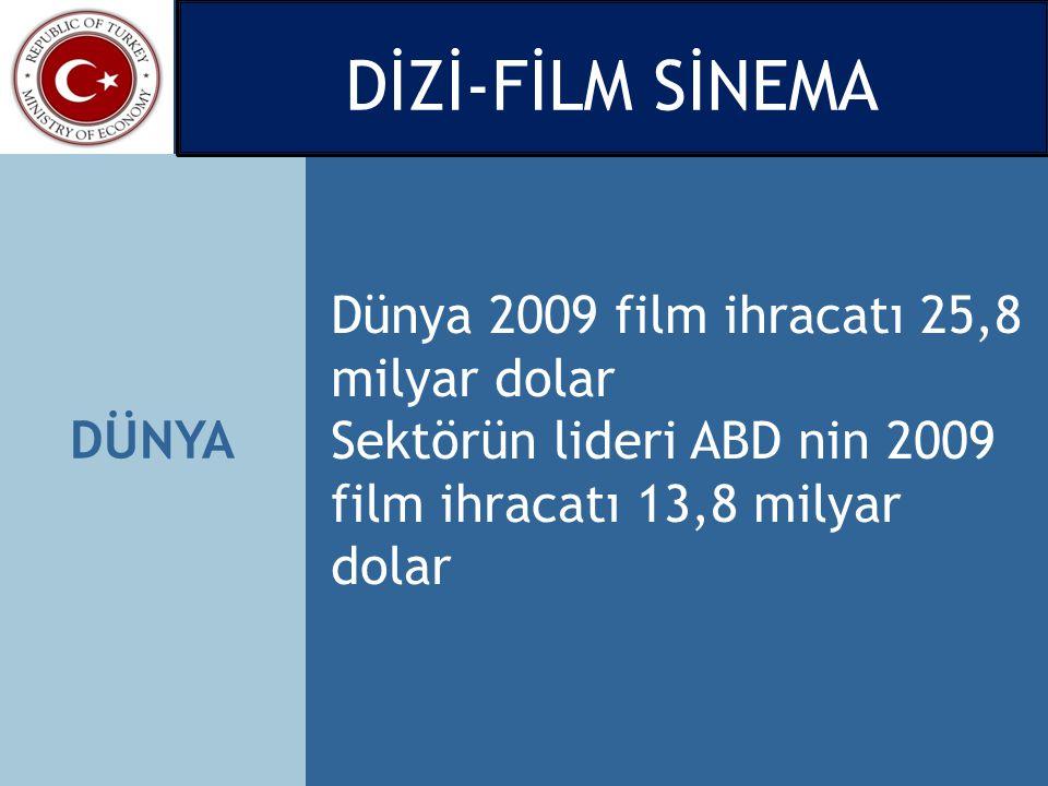 DİZİ-FİLM SİNEMA Dünya 2009 film ihracatı 25,8 milyar dolar DÜNYA