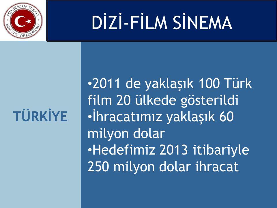 DİZİ-FİLM SİNEMA 2011 de yaklaşık 100 Türk film 20 ülkede gösterildi