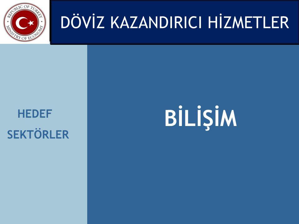 DÖVİZ KAZANDIRICI HİZMETLER