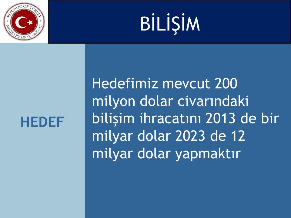 BİLİŞİM 09.04.2017. HEDEF.