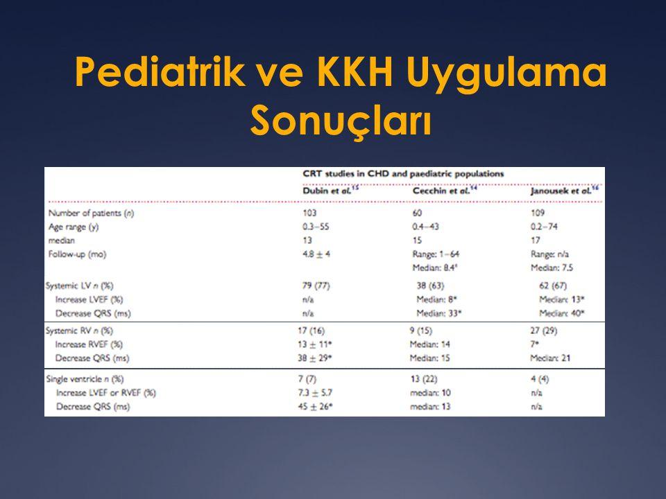 Pediatrik ve KKH Uygulama Sonuçları