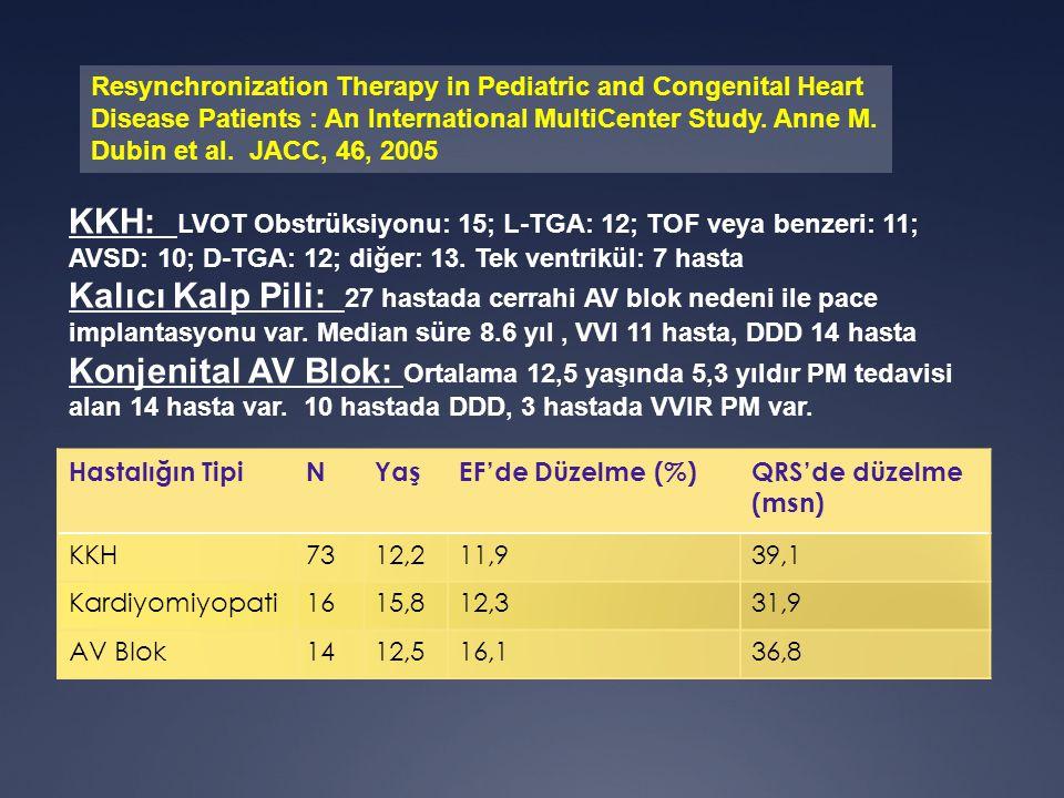 KKH: LVOT Obstrüksiyonu: 15; L-TGA: 12; TOF veya benzeri: 11;